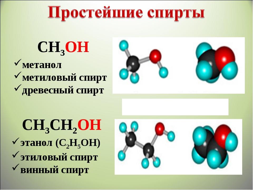 СН3ОН метанол метиловый спирт древесный спирт СН3СН2ОН этанол (С2Н5ОН) этилов...