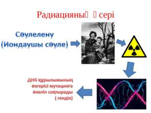 Радиацияның әсері