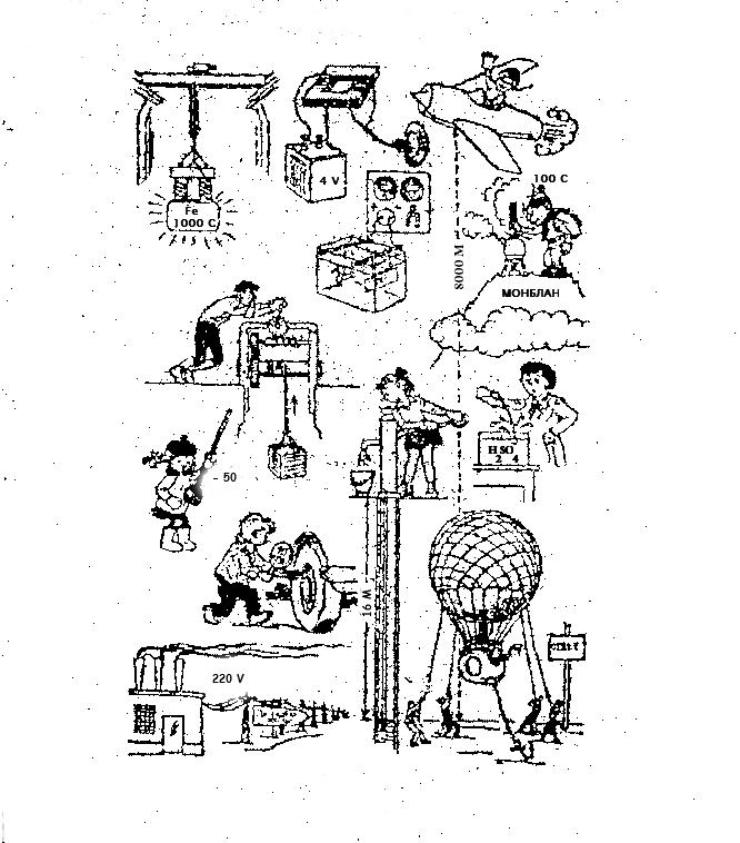картина по физике 2
