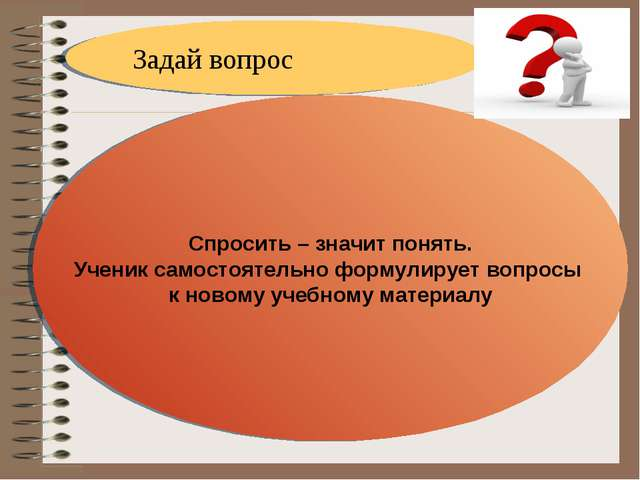 Задай вопрос Спросить – значит понять. Ученик самостоятельно формулирует вопр...