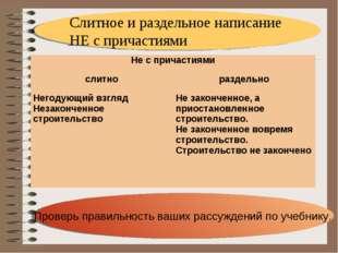 Слитное и раздельное написание НЕ с причастиями Проверь правильность ваших ра