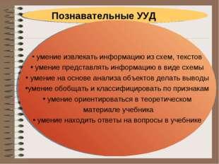 Познавательные УУД умение извлекать информацию из схем, текстов умение предст