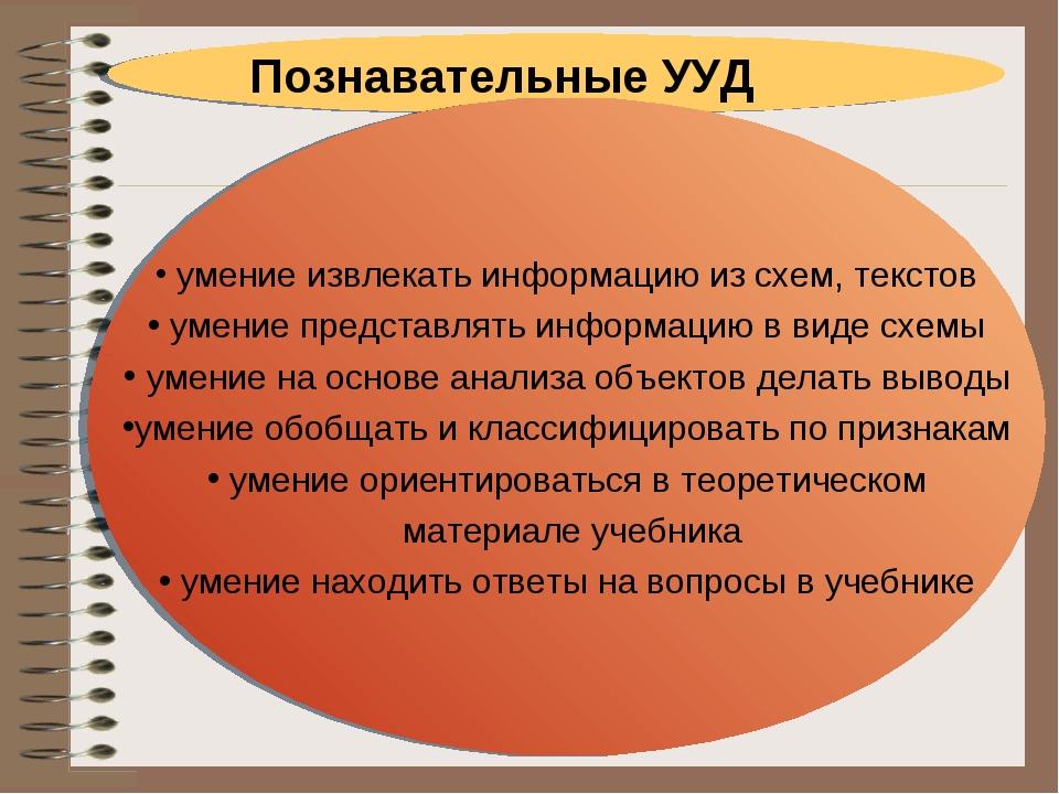 Познавательные УУД умение извлекать информацию из схем, текстов умение предст...