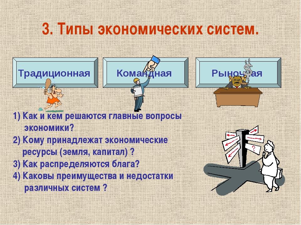 3. Типы экономических систем. Традиционная Командная Рыночная 1) Как и кем ре...