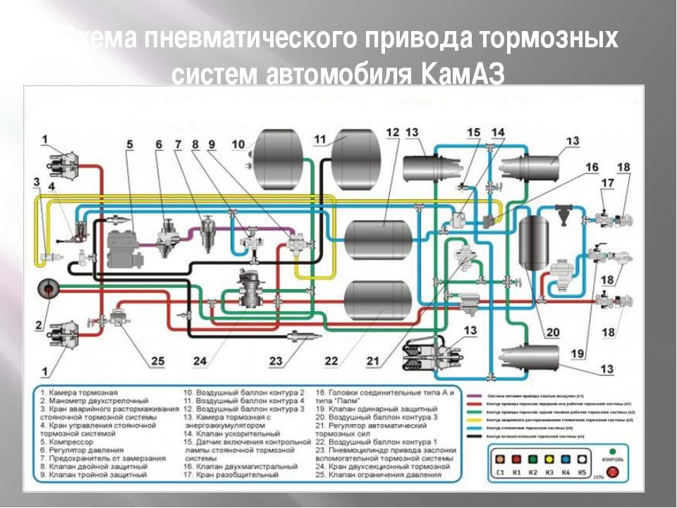 Схема подключения ручника камаз