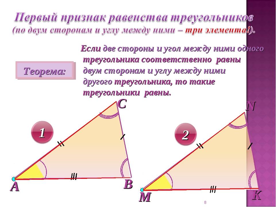 * Теорема: Если две стороны и угол между ними одного треугольника соответстве...