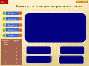 Вопрос 1 Вопрос 2 Вопрос 3 Вопрос 4 Вопрос 5 + - + + + + - - - - Тест Оценка