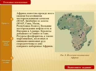 Рис. 8. Полезные ископаемые Африки Полезные ископаемые Выполните задание Прир