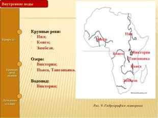Крупные реки: Нил; Конго; Замбези. Озера: Виктория; Ньяса, Танганьика. Водо