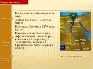 Рис. 10. Бассейн Нила Природа Проверь свои знания Нил – самая длинная река в
