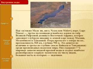 Природа Проверь свои знания Нья́са(также Мала́ви, англ. Nyasa или Malawi, п