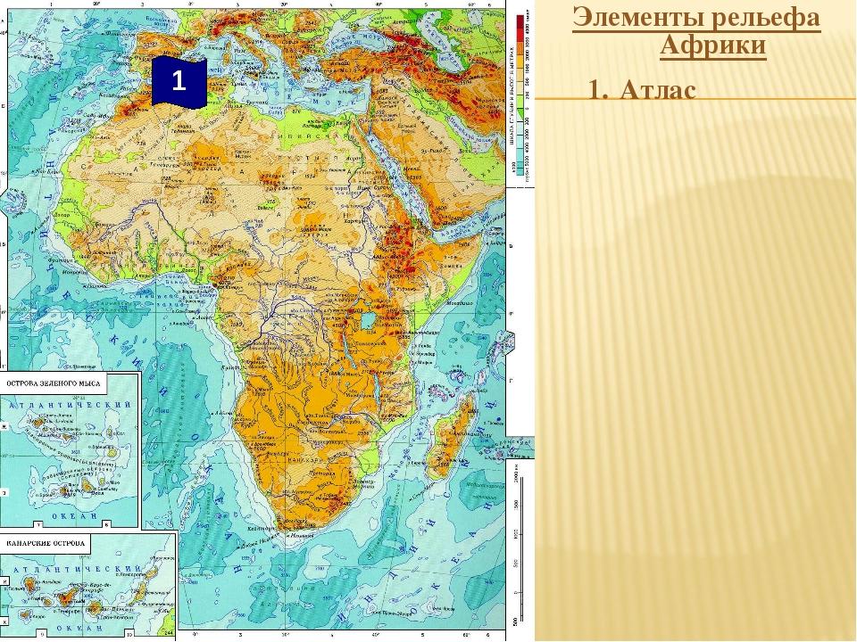 Элементы рельефа Африки Атлас 1