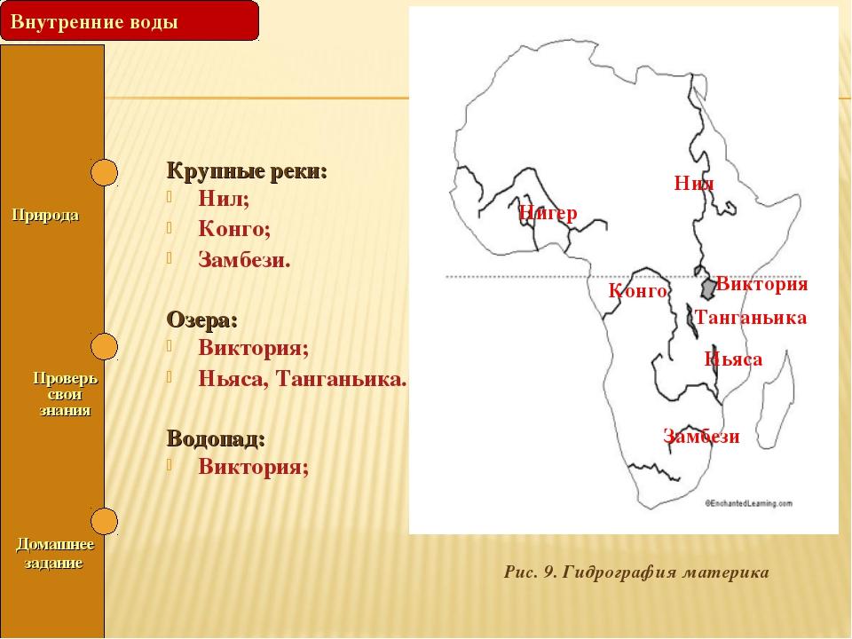 Крупные реки: Нил; Конго; Замбези. Озера: Виктория; Ньяса, Танганьика. Водо...