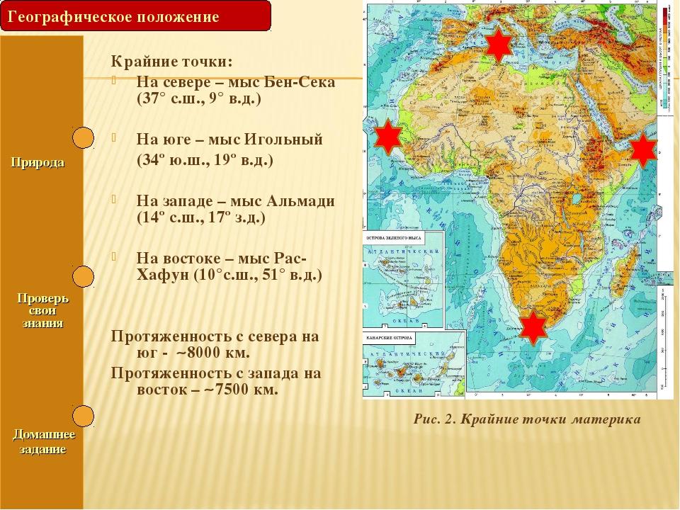 Крайние точки: На севере – мыс Бен-Сека (37° с.ш., 9° в.д.) На юге – мыс Игол...