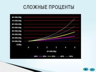Лавренов С. М. Excel: Сборник примеров и задач. - М.: Финансы и статистика, 2