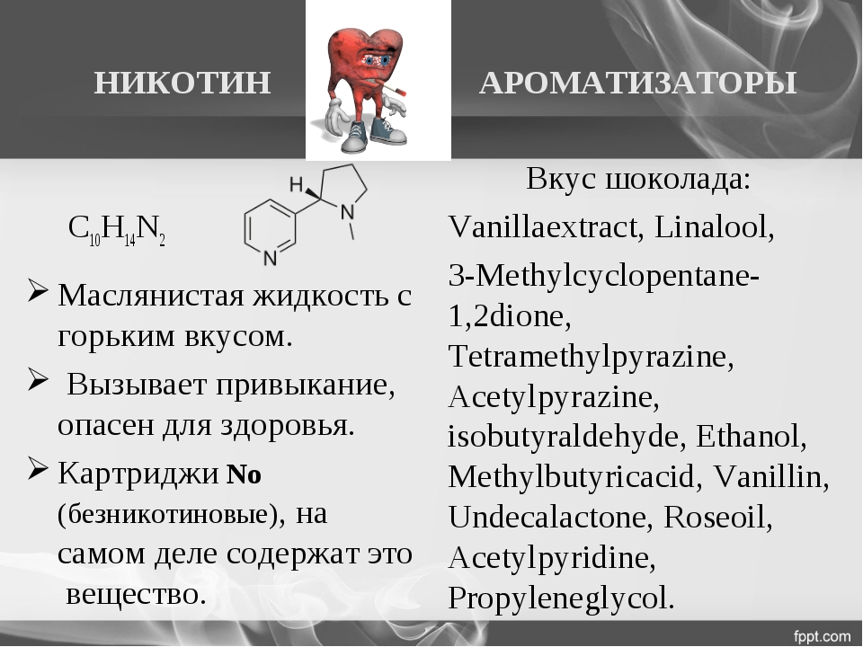 НИКОТИН АРОМАТИЗАТОРЫ Вкус шоколада: Vanillaextract, Linalool, 3-Methylcyclo...