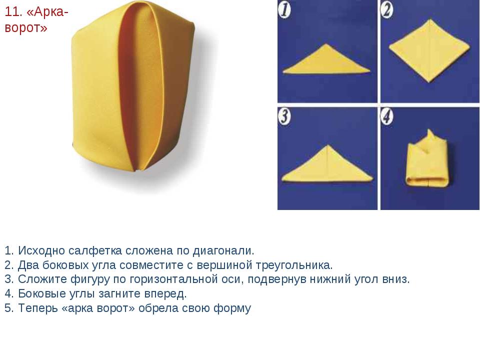 11. «Арка-ворот» 1. Исходно салфетка сложена по диагонали. 2. Два боковых угл...