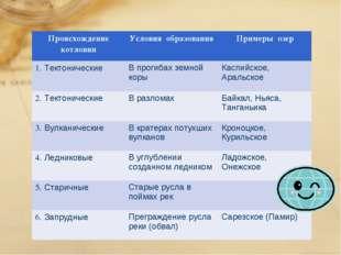 Происхождение котловинУсловия образованияПримеры озер 1. ТектоническиеВ п