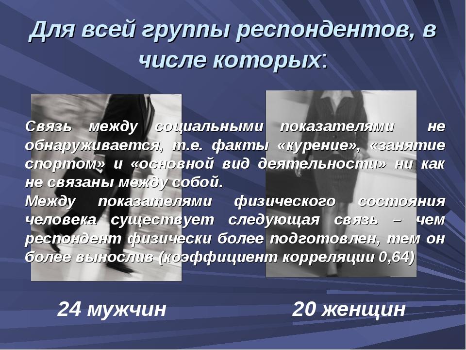 Для всей группы респондентов, в числе которых: 24 мужчин 20 женщин Связь межд...