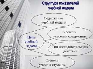 Структура показателей учебной модели Цель учебной задачи Содержание учебной м