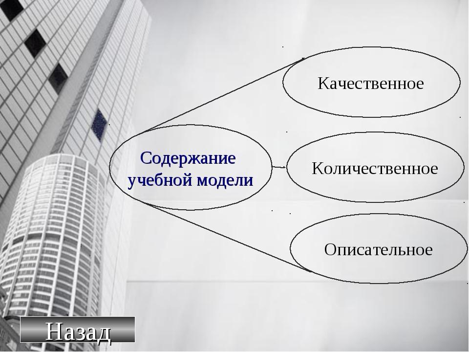 Содержание учебной модели Качественное Количественное Описательное Назад