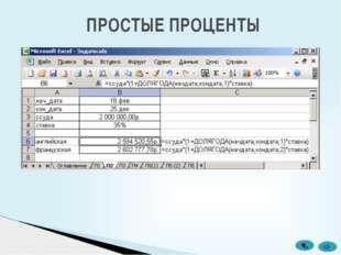 ПРОСТЫЕ ПРОЦЕНТЫ ПРИМЕР 3 Выдан кредит в сумме 1 млн долл. с 15.01.93 по 15.0