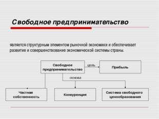 является структурным элементом рыночной экономики и обеспечивает развитие и с
