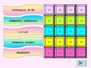 ПЕРИОДТЫҚ ЖҮЙЕ МЕДИЦИНА ХИМИЯЛЫҚ БАЙЛАНЫС Химиялық элемент 10 10 20 40 30 40