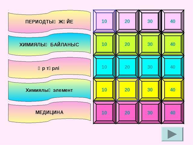 ПЕРИОДТЫҚ ЖҮЙЕ МЕДИЦИНА ХИМИЯЛЫҚ БАЙЛАНЫС Химиялық элемент 10 10 20 40 30 40...