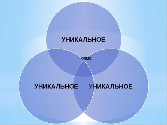 ОБЩЕЕ