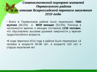 Статистический портрет жителей Перевозского района по итогам Всероссийской п