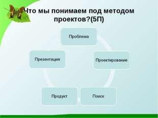 Что мы понимаем под методом проектов?(5П)