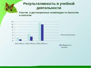 Результативность в учебной деятельности Участие в дистанционных олимпиадах по