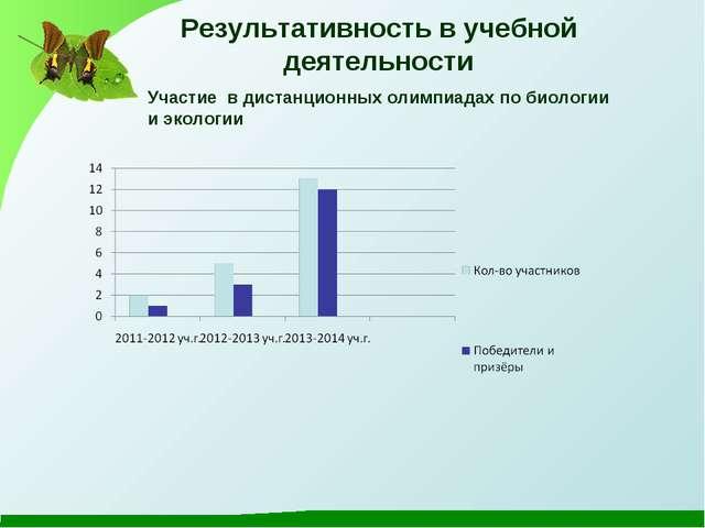 Результативность в учебной деятельности Участие в дистанционных олимпиадах по...