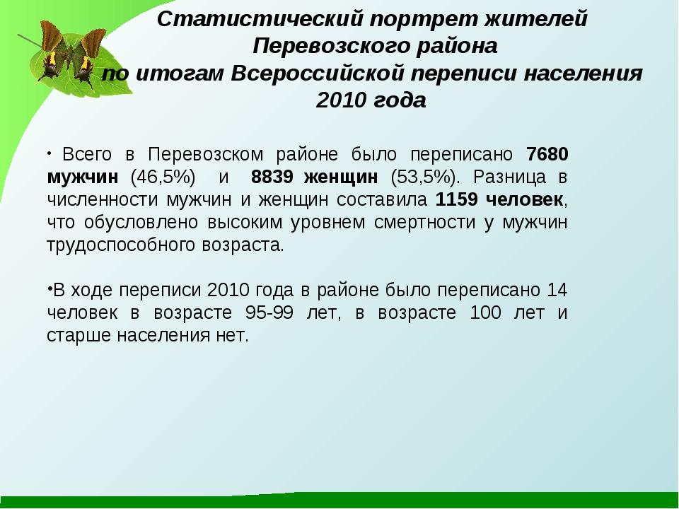 Статистический портрет жителей Перевозского района по итогам Всероссийской п...