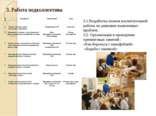 3. Работа педколлектива 3.1.Разработка планов воспитательной работы по решени