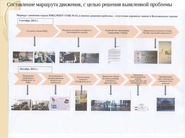 Составление маршрута движения, с целью решения выявленной проблемы