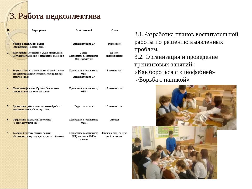 3. Работа педколлектива 3.1.Разработка планов воспитательной работы по решени...