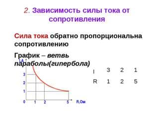 2. Зависимость силы тока от сопротивления Сила тока обратно пропорциональна с