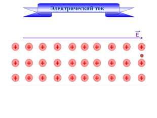 Электрический ток + + + + + + + + + + + + + + + + + + + + + + + + + + + + +