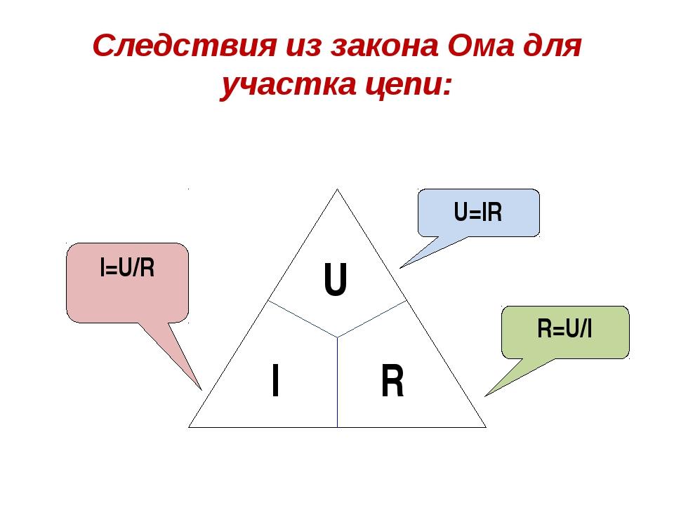 Следствия из закона Ома для участка цепи: I=U/R R=U/I U=IR I U R