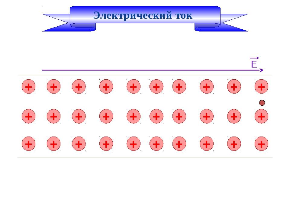 Электрический ток + + + + + + + + + + + + + + + + + + + + + + + + + + + + +...