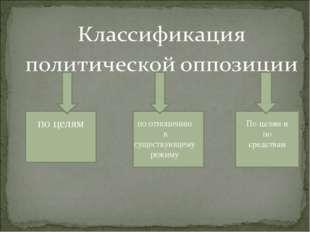 по целям по отношению к существующему режиму По целям и по средствам