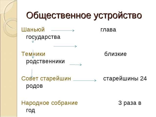 Общественное устройство Шаньюй глава государства Темники близкие родственники...