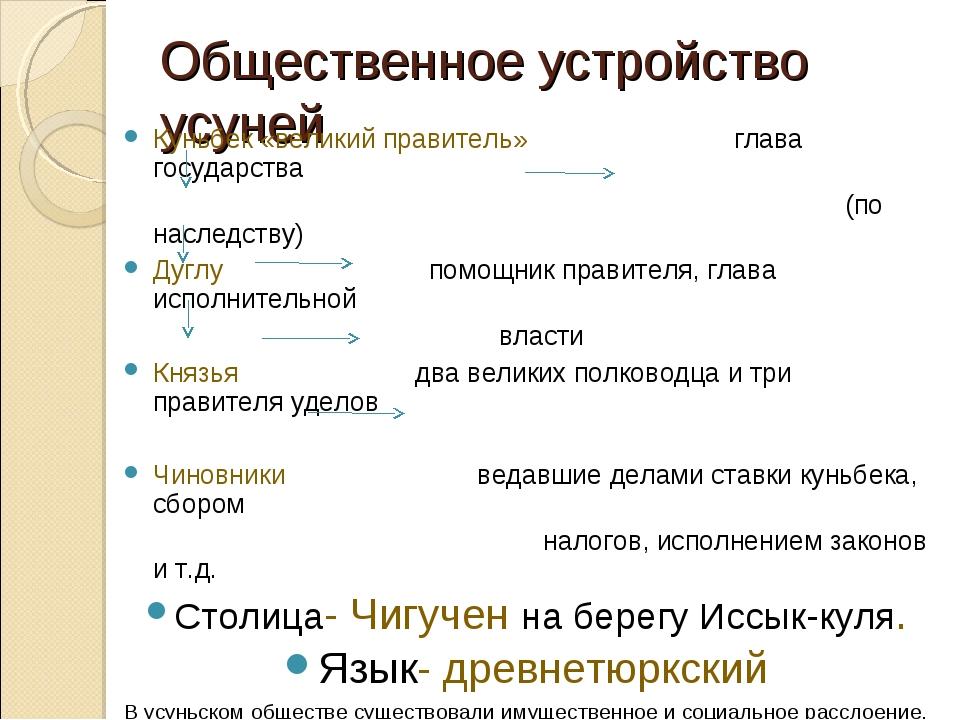 Общественное устройство усуней Куньбек «великий правитель» глава государства...