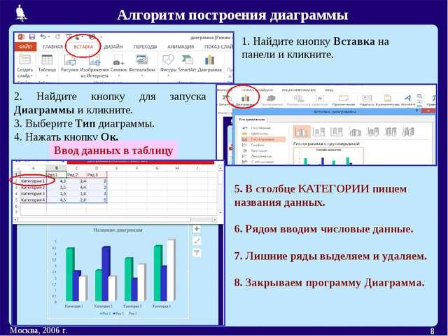 Москва, 2006 г. * 2. Найдите кнопку для запуска Диаграммы и кликните. 3. Выбе...