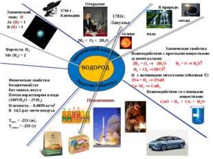 Химический знак: Н Ar (H) = 1 B (H) = I Открытие 1781г. Лавуазье 2H2 + О2 = 2
