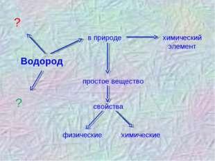 Водород в природе химический элемент простое вещество свойства физические хим