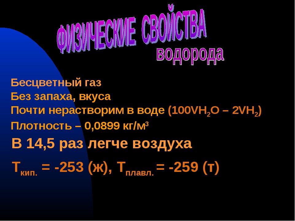Бесцветный газ Без запаха, вкуса Почти нерастворим в воде (100VH2O – 2VH2) Пл...