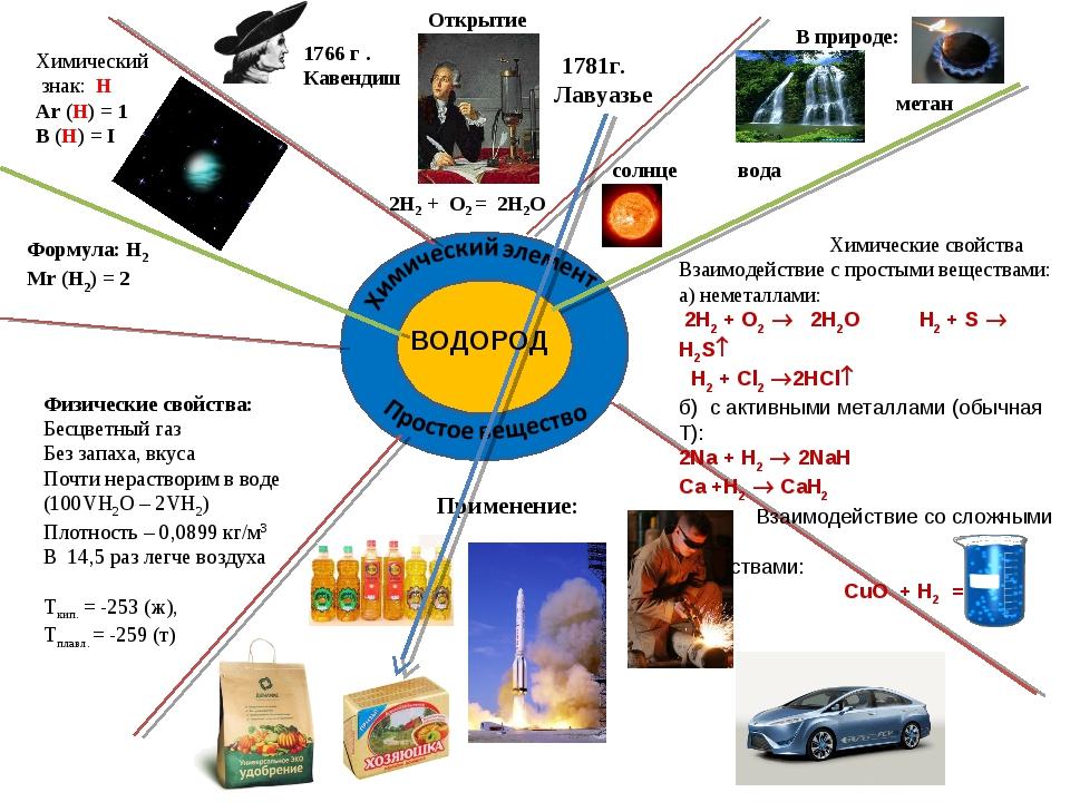 Химический знак: Н Ar (H) = 1 B (H) = I Открытие 1781г. Лавуазье 2H2 + О2 = 2...